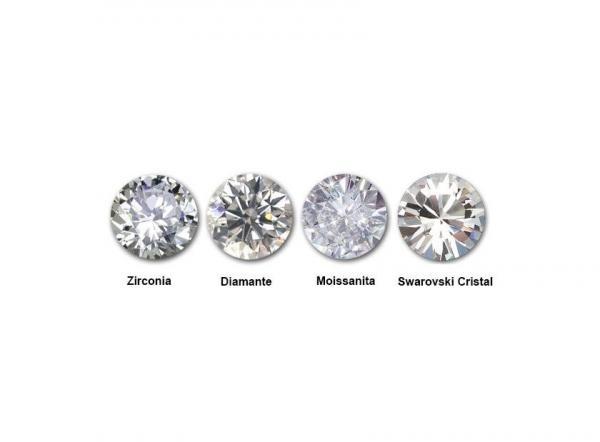 Diferencia entre circonita, brillante y diamante - Cómo diferenciar una circonita de un diamante