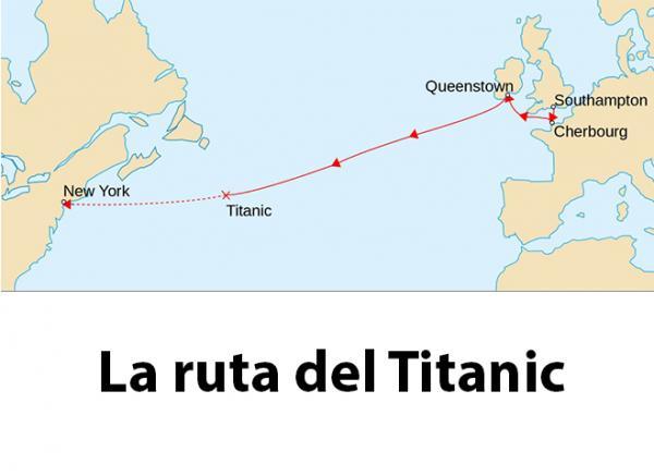 Dónde se hundió el Titanic - La ruta del Titanic
