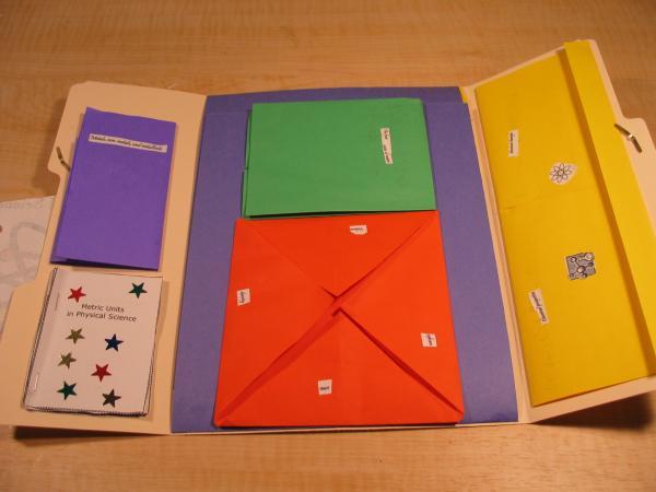 Cómo hacer un lapbook - Ideas de lapbook originales y eficaces