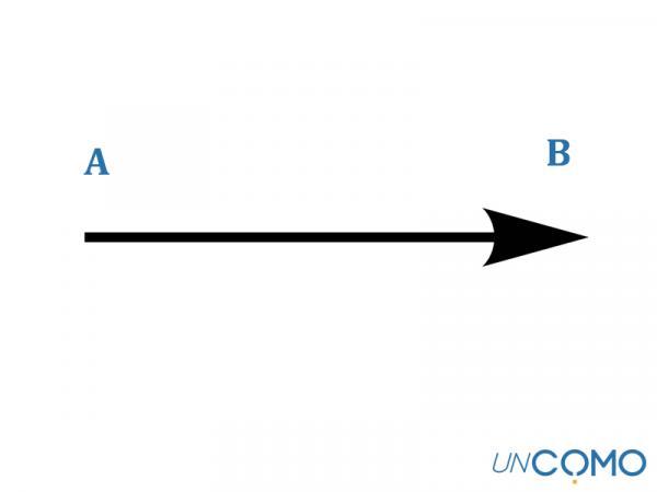 Cuál es la diferencia entre desplazamiento y trayectoria - Qué es el desplazamiento