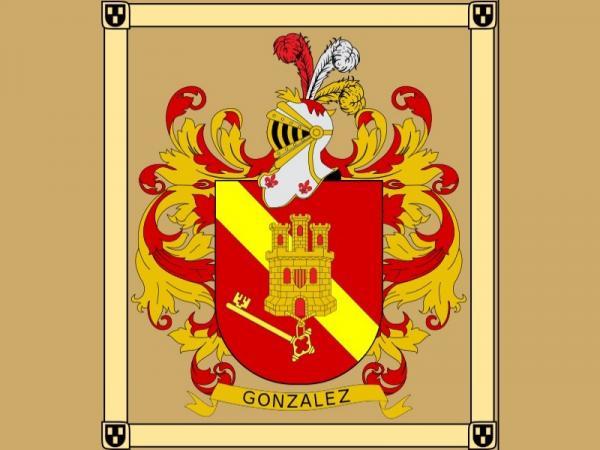 Significado y origen del apellido González