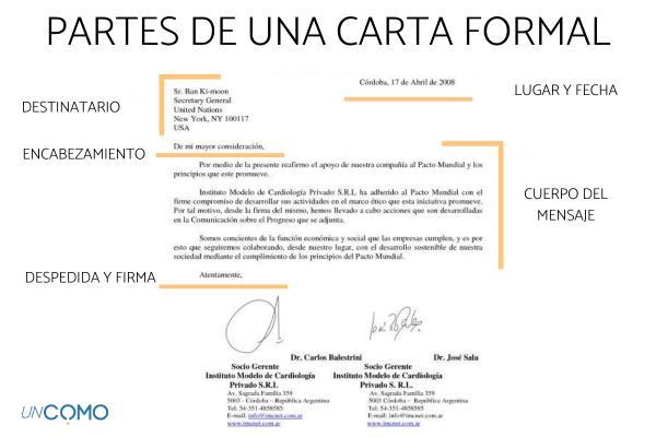 Cuáles son las partes de una carta - Partes de una carta formal