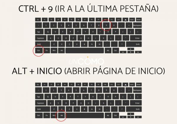 Cómo cambiar de pestaña con el teclado - Alt + tecla Inicio (Abrir la página de inicio en la pestaña actual)