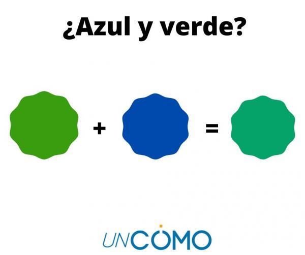 Qué color da azul más verde - Azul más verde: ¿qué color da esta mezcla?