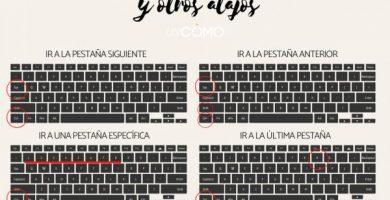 Cómo cambiar de pestaña con el teclado