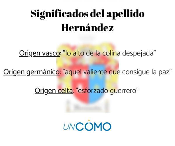 Significado y origen del apellido Hernández