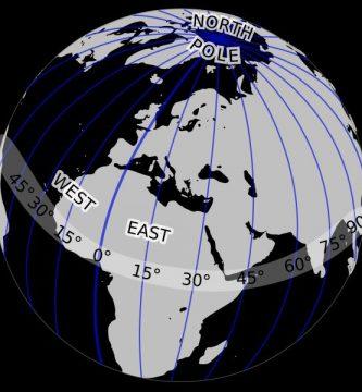 Qué países atraviesan el meridiano de Greenwich